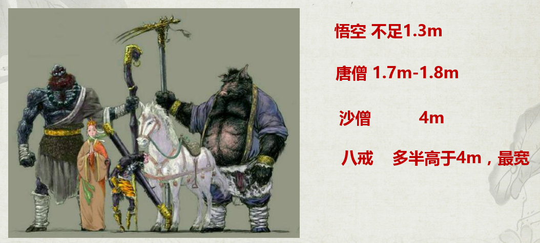 四大名著之西游记 (2).png