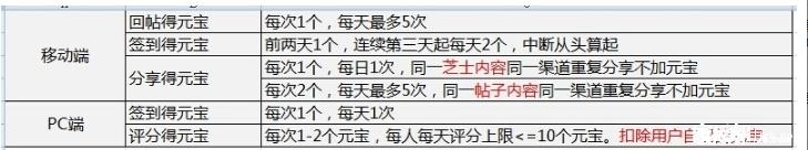 QQ截图20170314145157.png