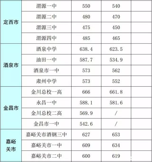中考6.png