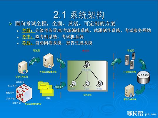 考试系统.png