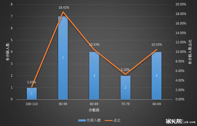 中国人口数量变化图_南通人口数量2018
