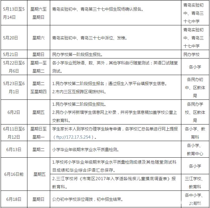 市南区2017年日程工作入学招生小学_2017青广州东沙小学荔湾区图片