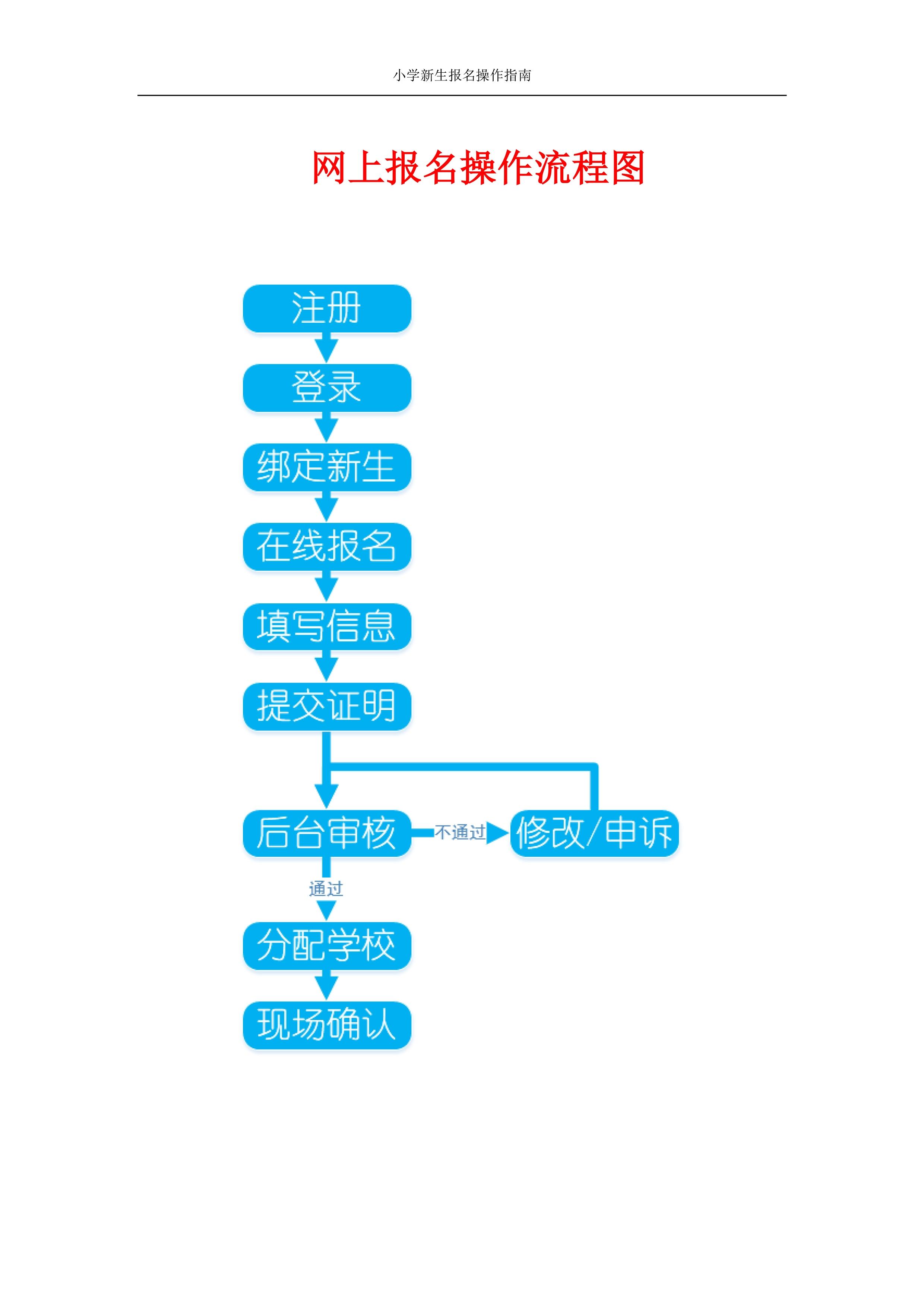 公办小学(一年级)入学服务系统(网上报名)-操作指南-6.jpg