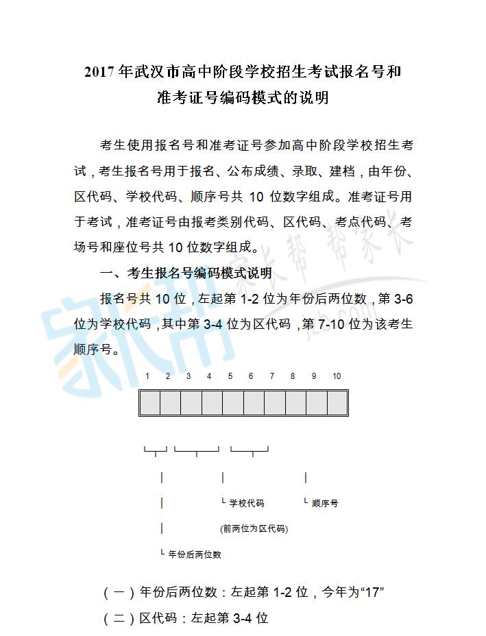 2017年武汉市高中学校阶段招生考试报名号和比基尼韩国高中声图片