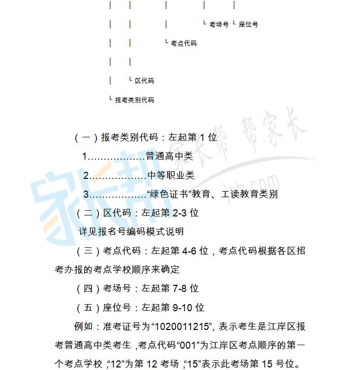 2017年武汉市高中阶段学校招生考试报名号和高中于德永大洼图片