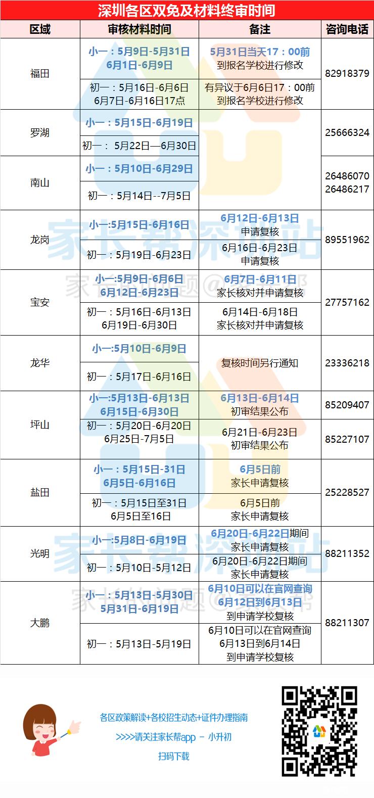 教育局审核时间安排表.png