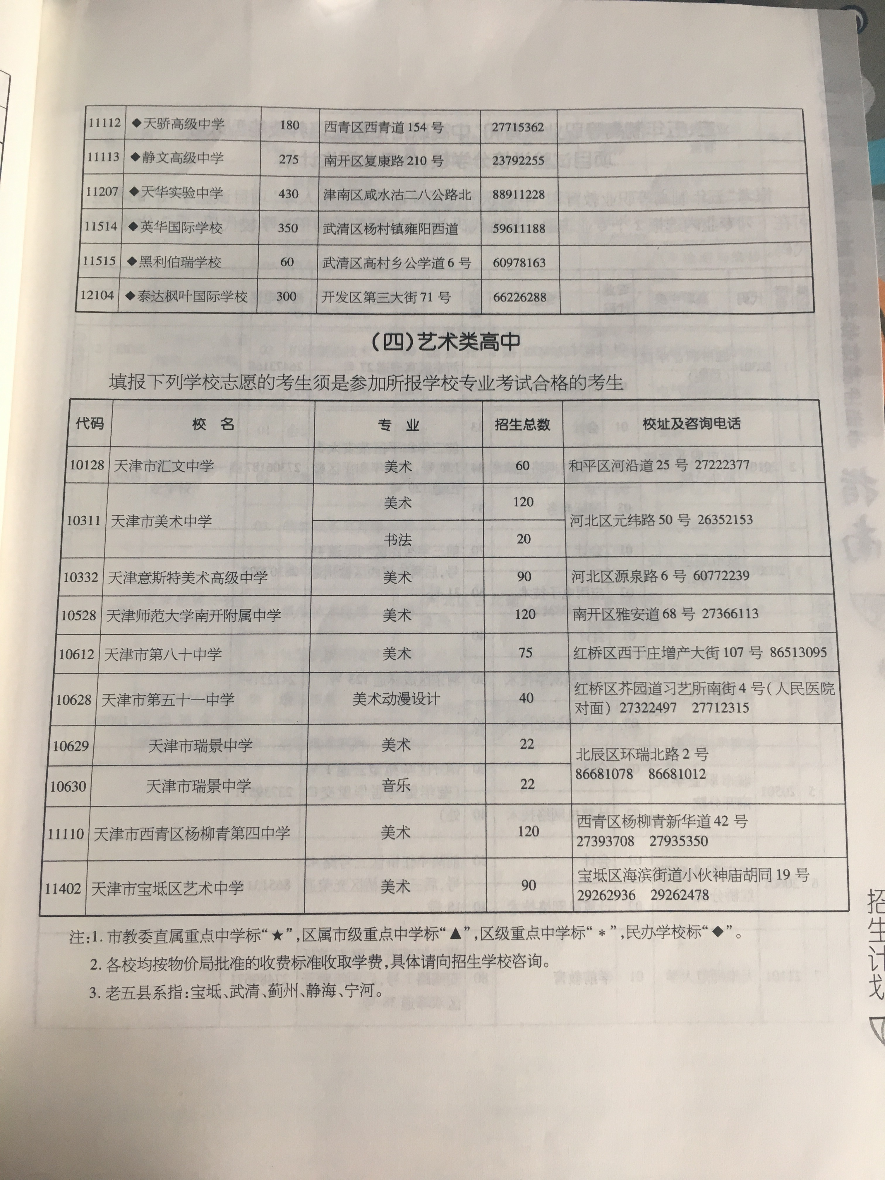 2017天津市高中高中招生计划及咨询电话重点季一览一年级图片