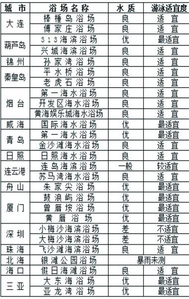青岛第一海水浴场.jpg