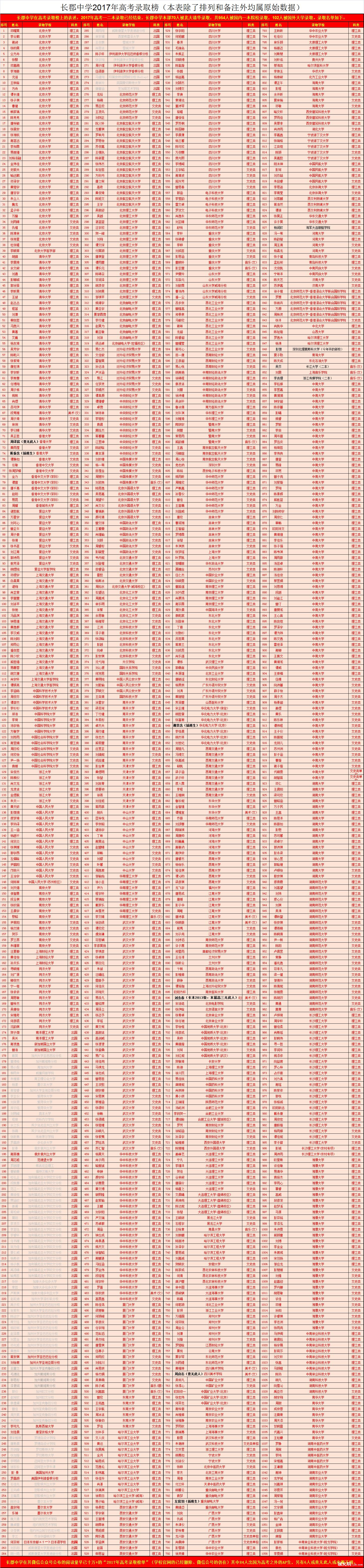 长本数据2.jpg