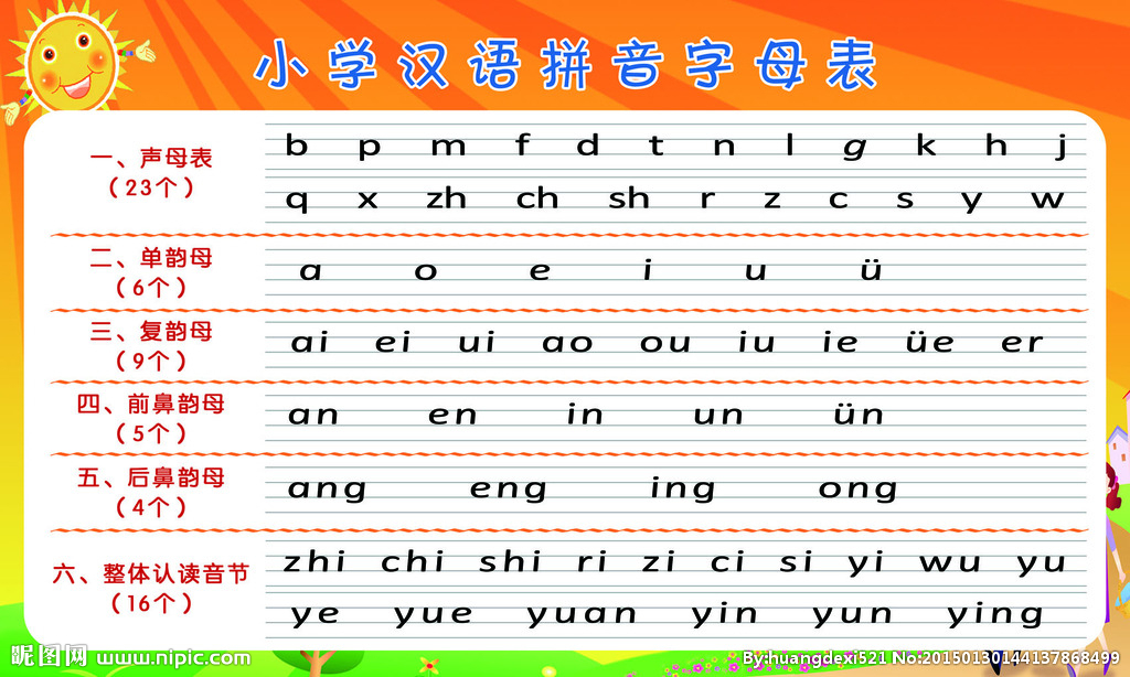 学拼音必备,拼音字母表图片