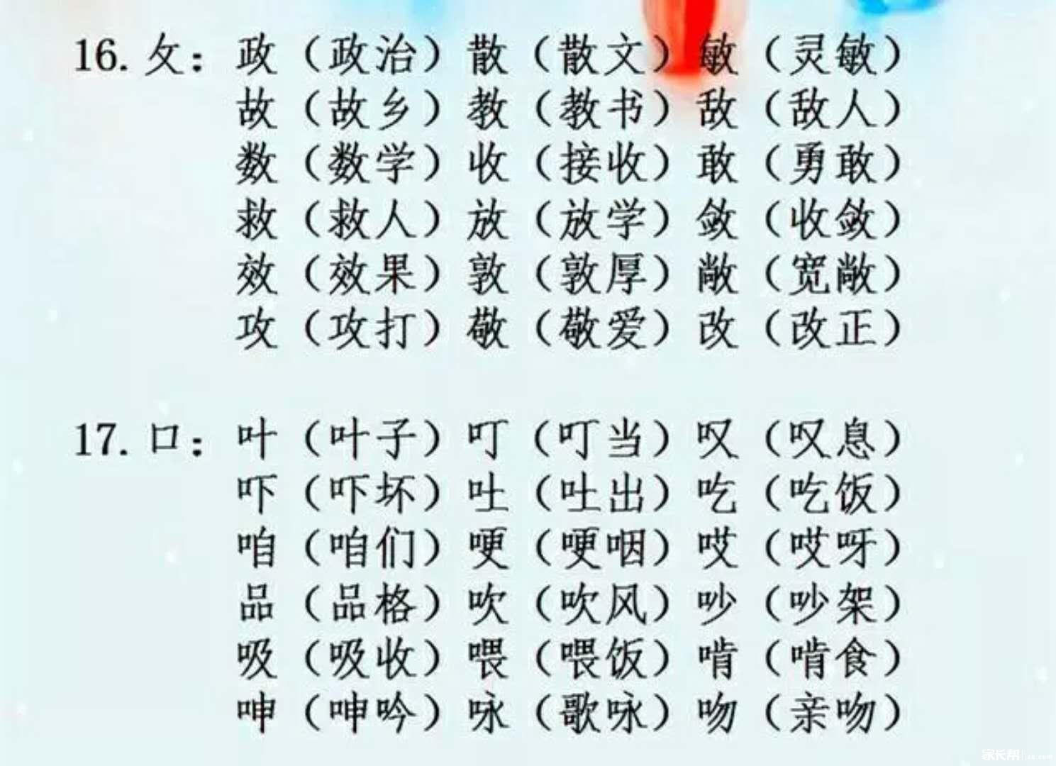 小学三年级语文下册辨字组词总复习