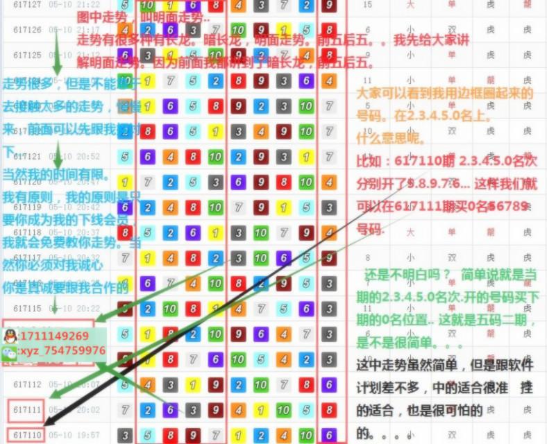 2018最新北京赛车走势图分析五六七八码计划公式攻略规律
