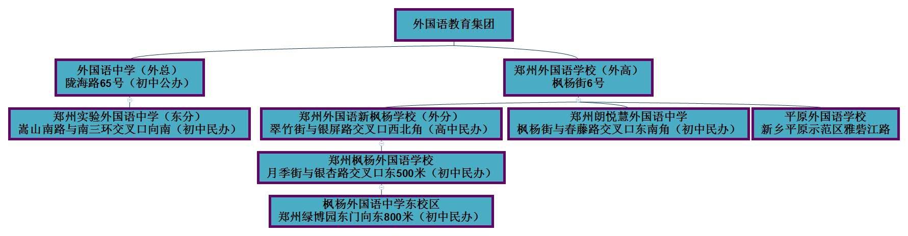 外国语教育集团.jpg