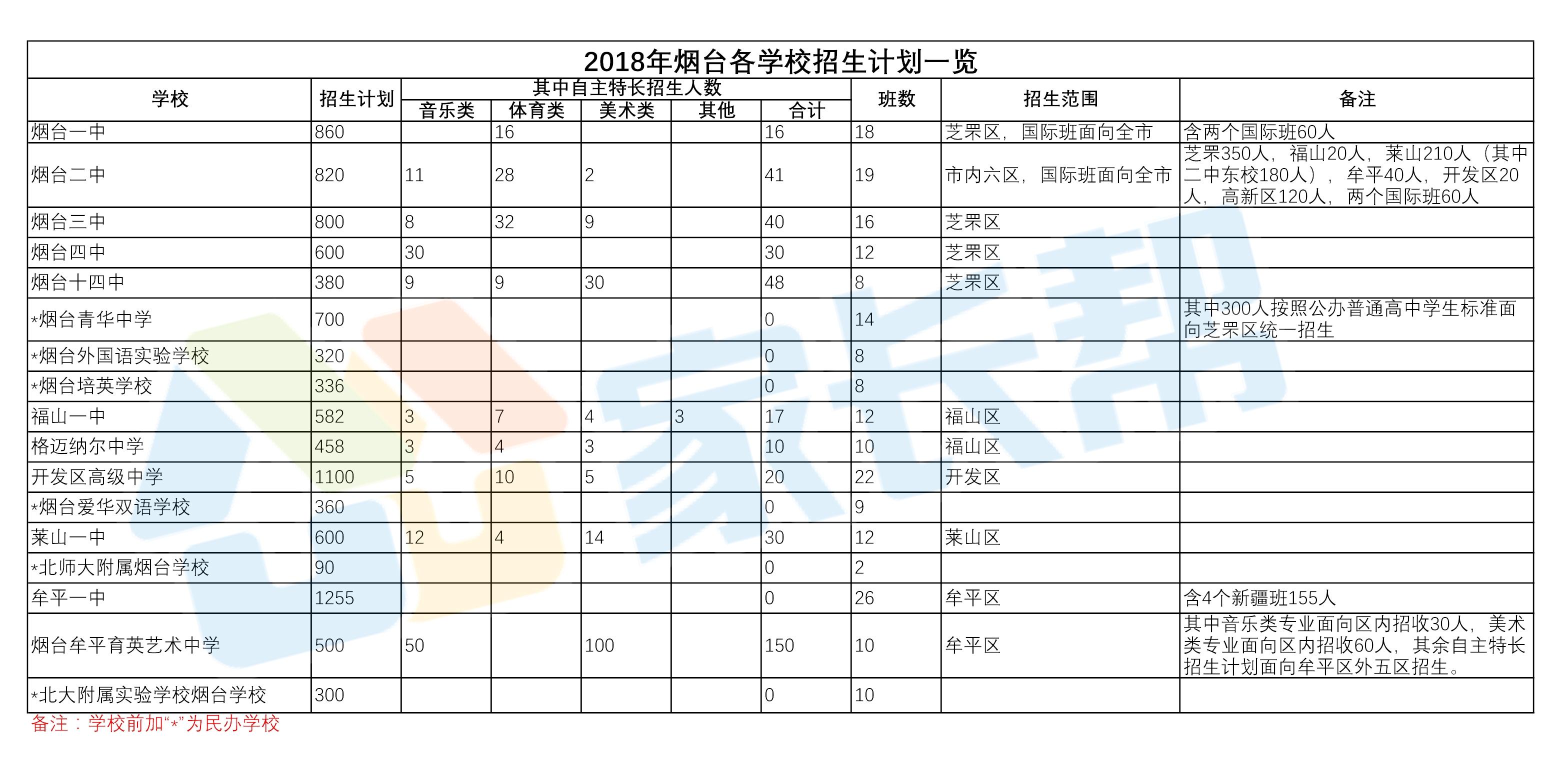 2018年招生计划.jpg