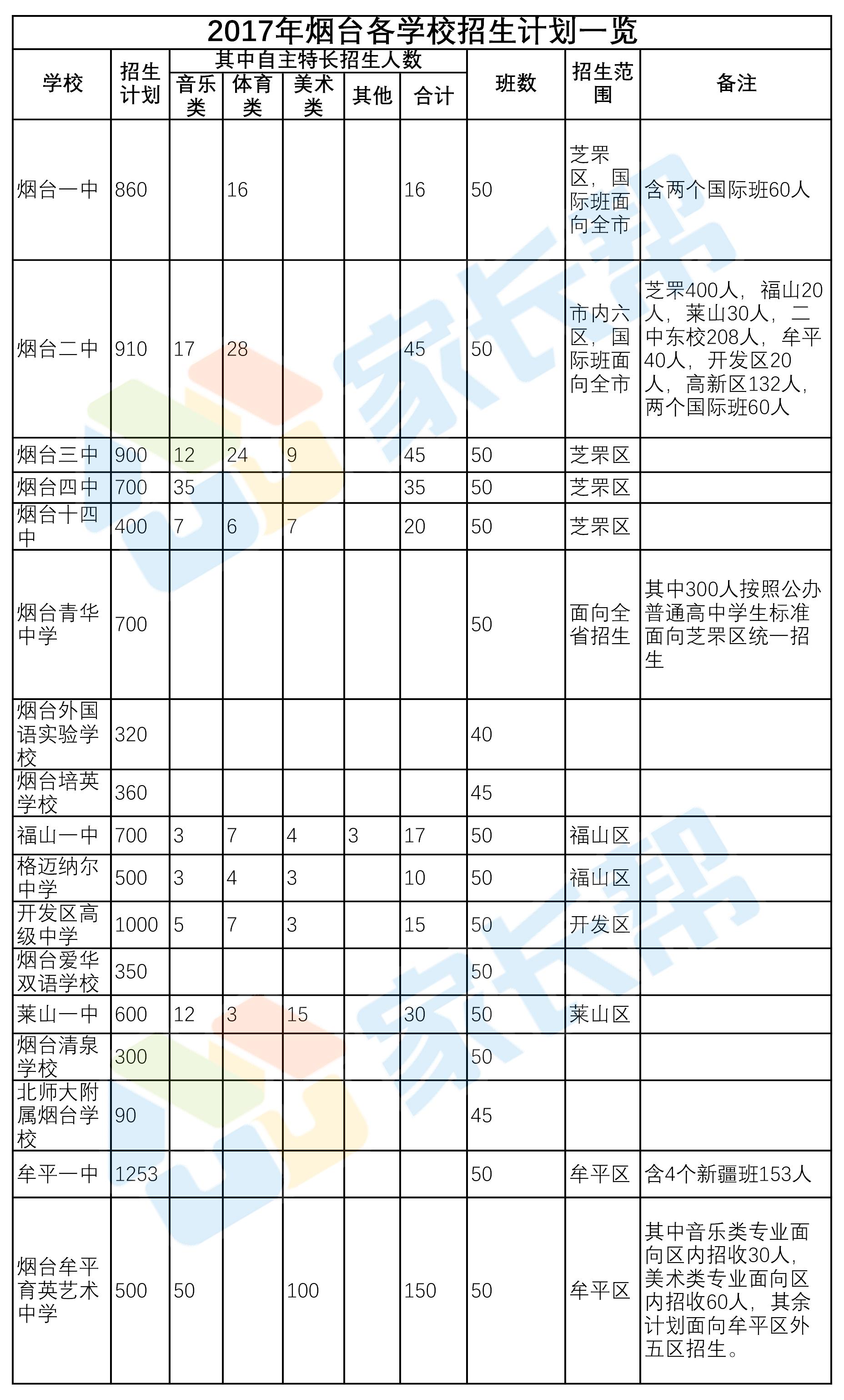 20171年招生计划.jpg