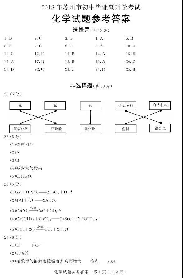 答案01.jpg