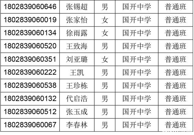 苹果中范冰冰的裸替_城阳一中分数线2014