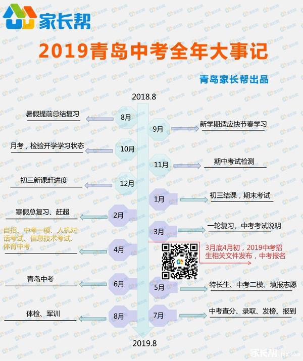 2019青岛中考全年大事记_副本.jpg