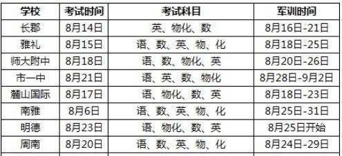 长沙:想通过分班考试进理实班?提前签约更合适!