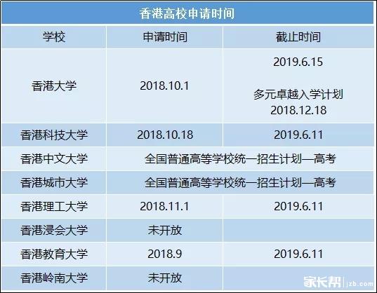 香港高校申请时间汇总.webp.jpg