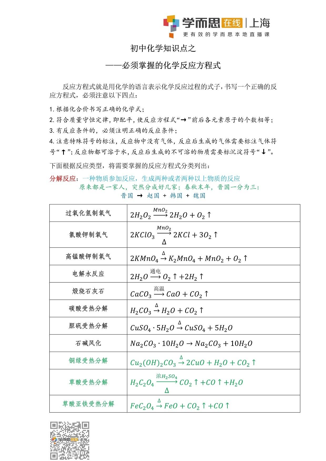 初中化学知识点——必须掌握的反应方程式_1.jpg