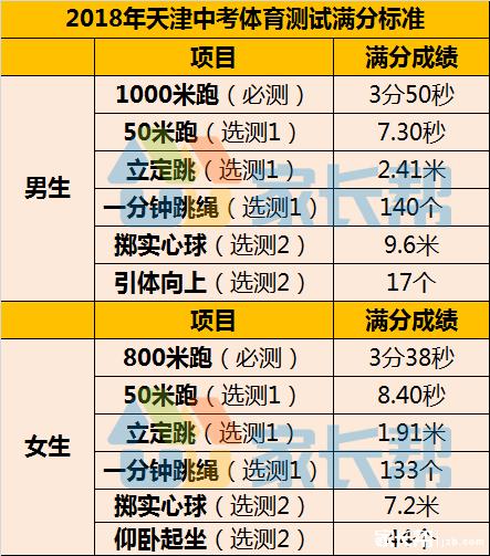 2019年梅李体测汇总流程【测试项目,评分高中】中考天津标准常熟市简介图片
