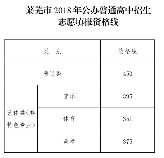 QQ截图20190109145351.png