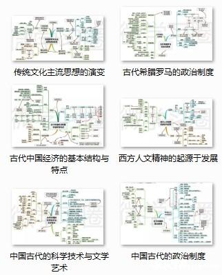 文综思维导图截图1.jpg