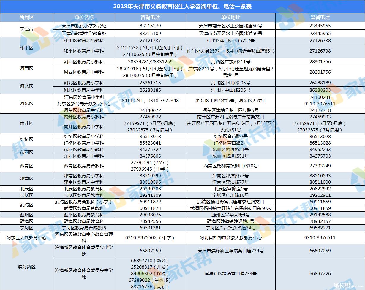 滨海初中新区开始登记转学今日(13日)正式审核英文歌曲翻译的适合初中生图片