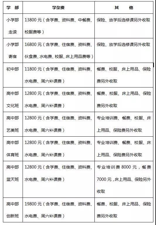 明达中学2019年秋季高中部招生公告