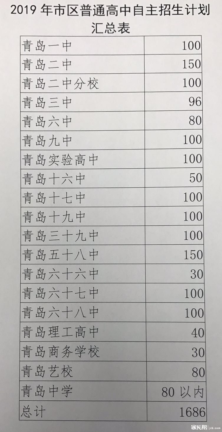 2019年中考自招计划.jpg