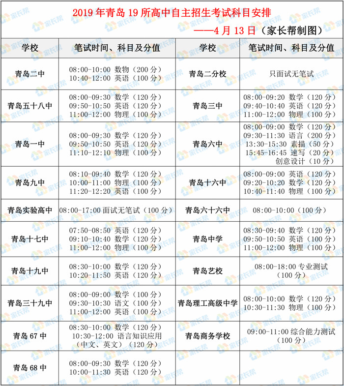 2019年青岛中考自主招生考试安排_副本.jpg