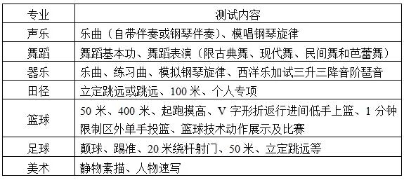 2019年望城金海学校秋季特长生招收公告