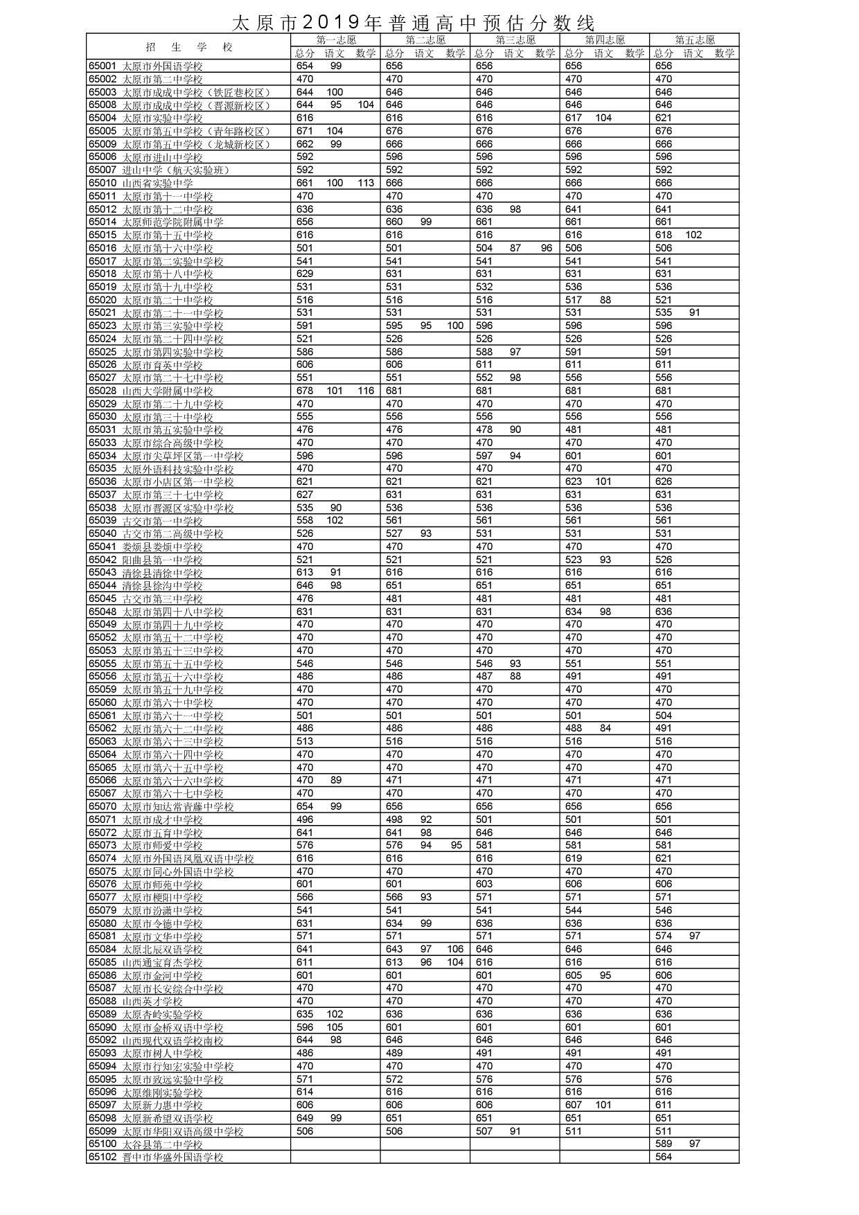 2019中考分数线.jpg