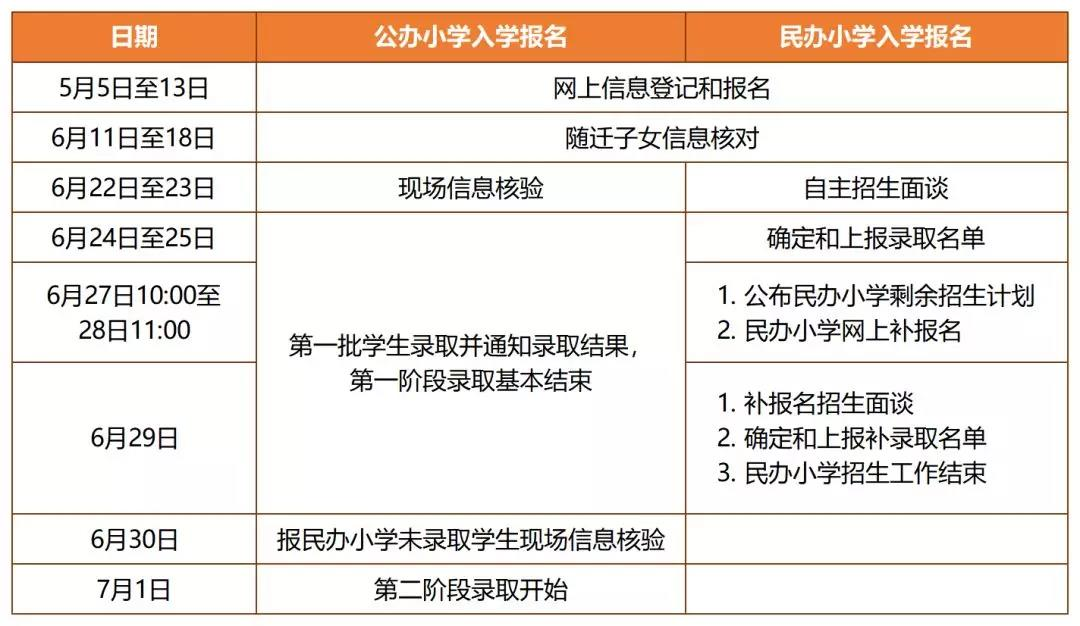 2019年小学入学时间表.jpg