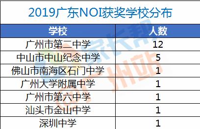 2019学校名单_副本.png