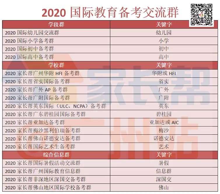2020备考群.jpg
