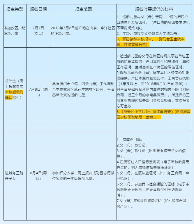 翔安第五实验.png