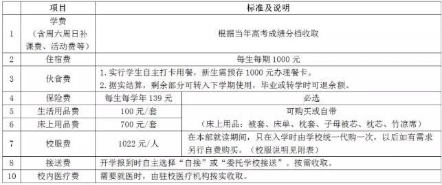 2019年长沙同升湖实验学校开学公告、秋季学期收费标准