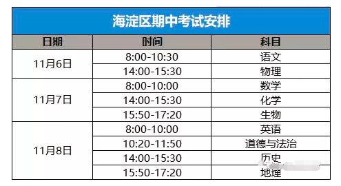 北京海淀区初一期中考试时间安排