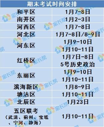 艺体类成绩中考v成绩专业分以及录取高中,所以报考艺体类高中也是贵州金沙高中图片