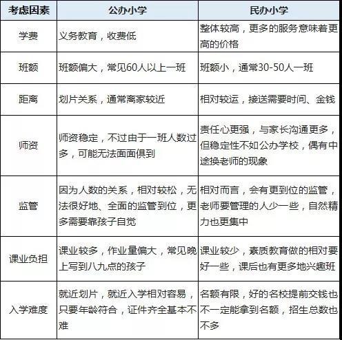 公办民办.jpg