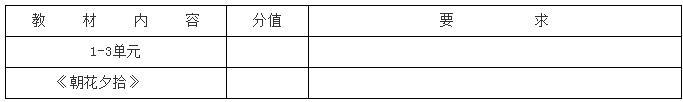 2019年长郡集团初一期中考试语文命题说明