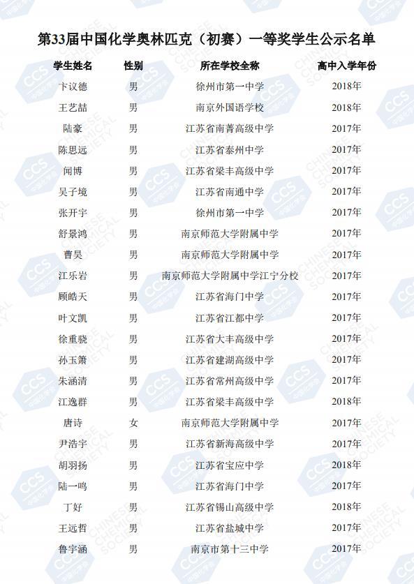 第33届化竞初赛一等奖江苏名单2.jpg