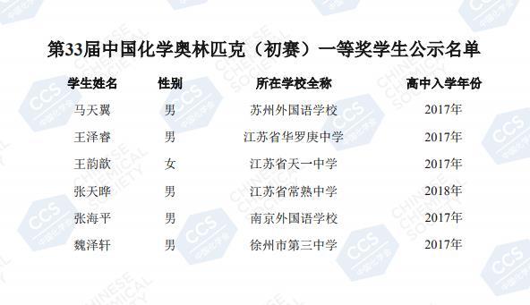 第33届化竞初赛一等奖江苏名单4.jpg