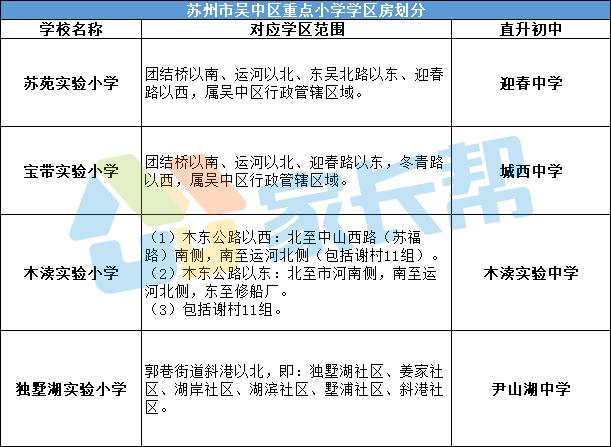 吴中区.png