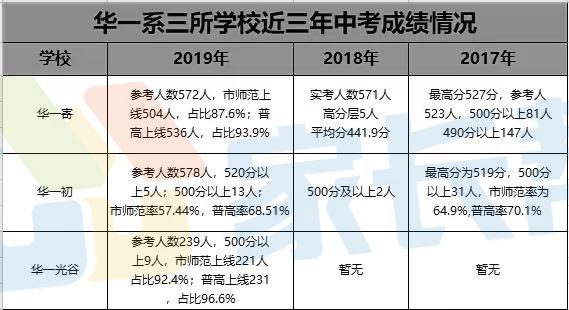 中考成绩.png