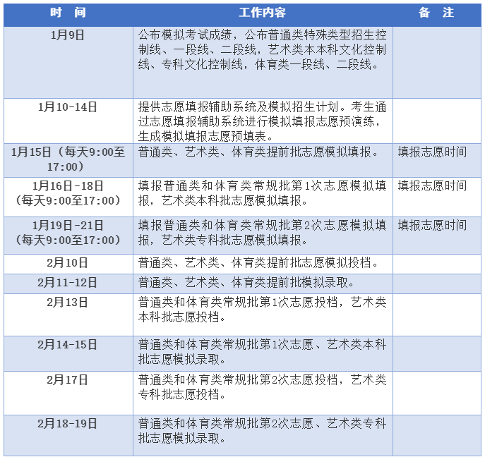 QQ截图20200109133127.png