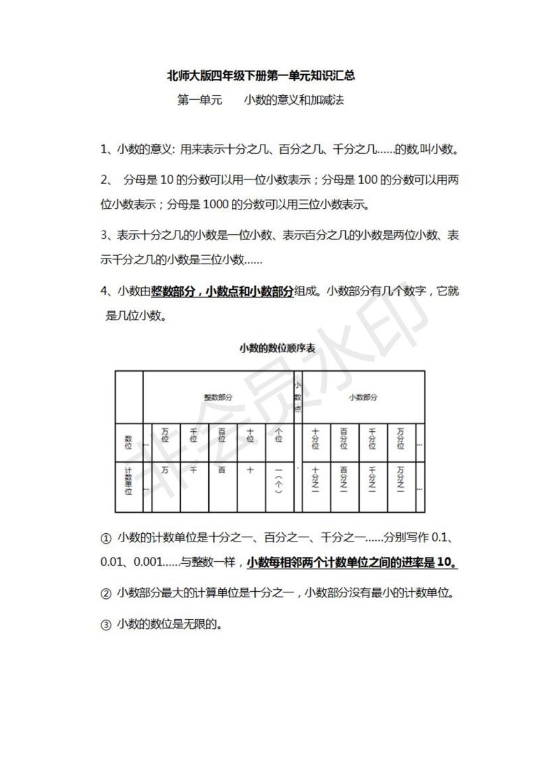 北师大数学四年级下册知识汇总_01.png