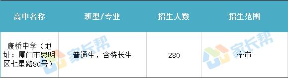 19招生计划.png